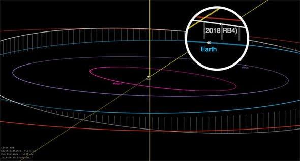 Ученые NASA: Жизни землян может угрожать гигантский астероид RB4