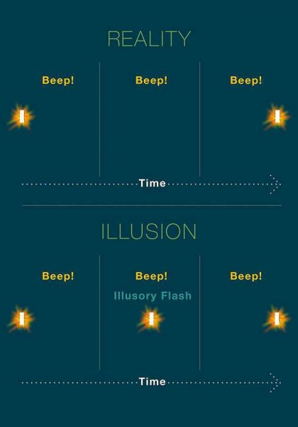 Визуальная иллюзия позволит совершить путешествие во времени - ученые