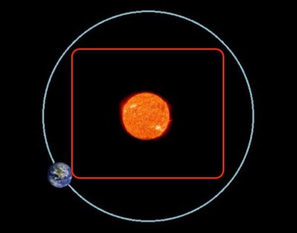 730 дней в году. Квадратная орбита Земли через 2 года станет круглой