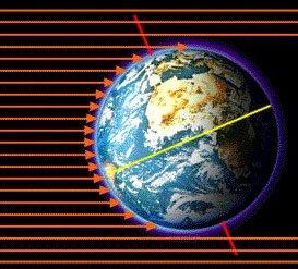 Нибиру отменяет лето: Планета Х повернёт Землю на 180 градусов через 2 недели - эксперт