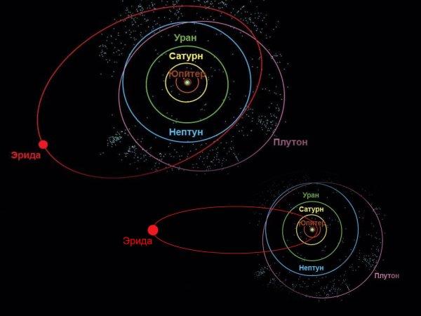 Нибиру не существует: Новое открытие астрономов потрясло Сеть