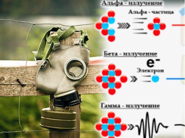 Чернобыльский Северодвинск: «Столпы отравы» над городом подтвердили атаку Нибиру