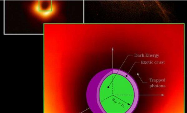 «Цемент» Вселенной: Учёные раскрыли роль тёмной материи в космосе